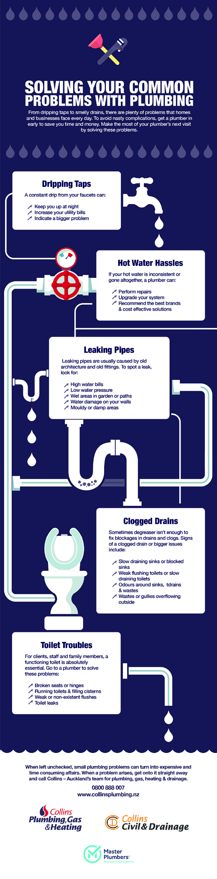 Solving your common plumbing problems
